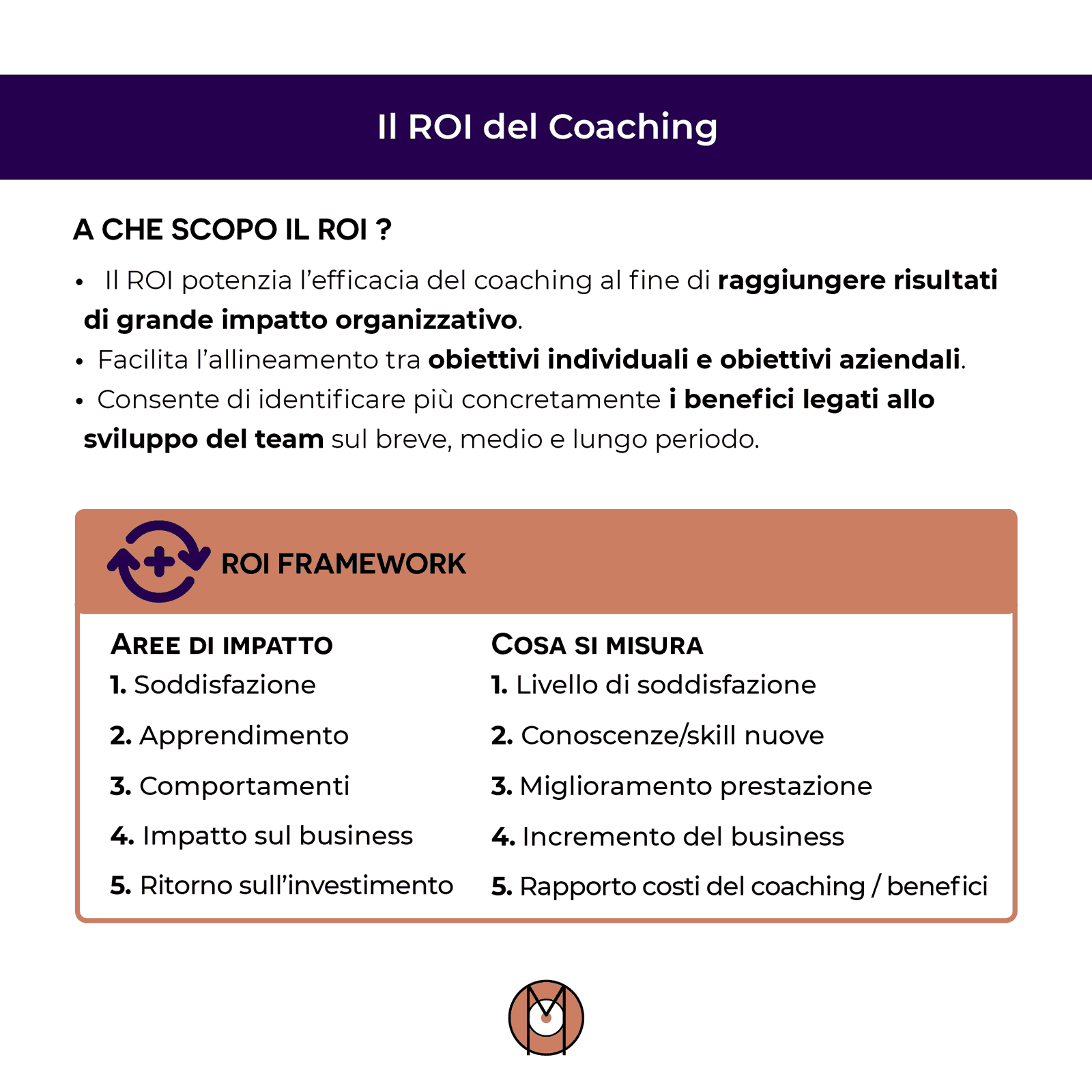 Il ROI del coaching